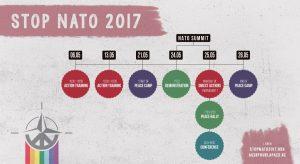 stop-nato-2017-agir-pour-la-paix-300x164